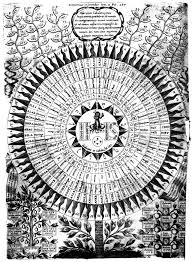 ciphers names of god