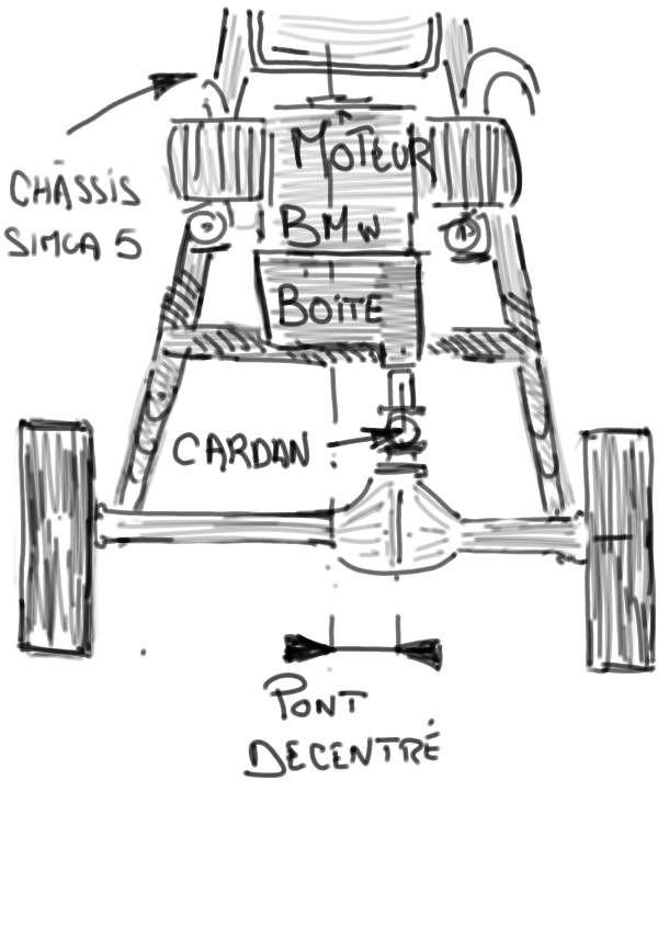 le principe de la transmission  un cardan relie la boite BMW et le pont de Simca 5 décalé d'environ 150mm vers la Droite, les suspensions arriéres utilisent les ressorts de la Simca