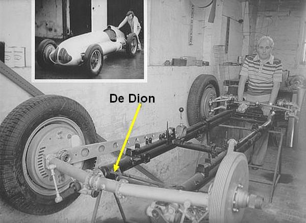 FILTRE   de Dion ERA GP1 1939