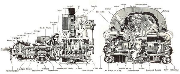 FILTRE plan moteur