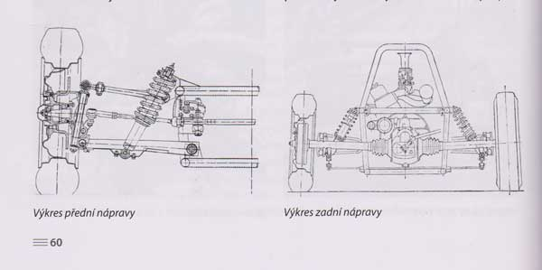 WEB---plan-suspension-skoda-001