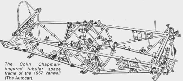 WEB---col.jpg-chassis-chapamn--1957