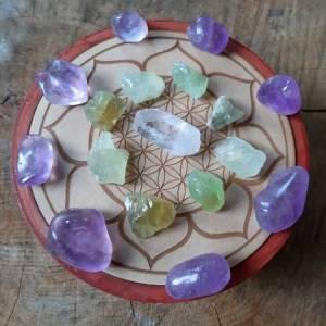 Beschermplaat, kristal symbool
