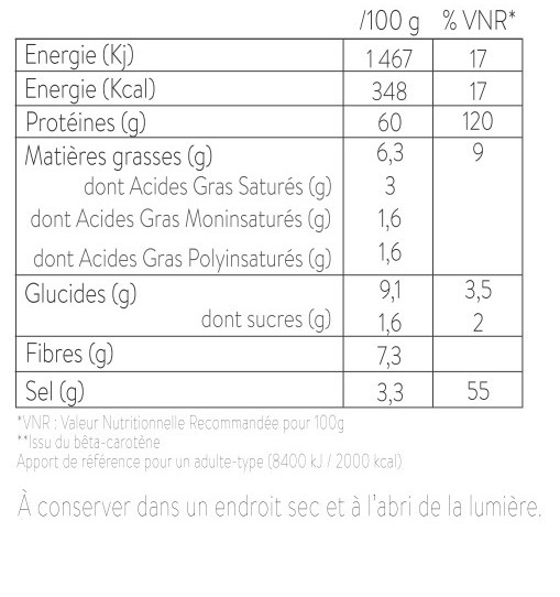 Le tableau de la spiruline nutritionnel spirup