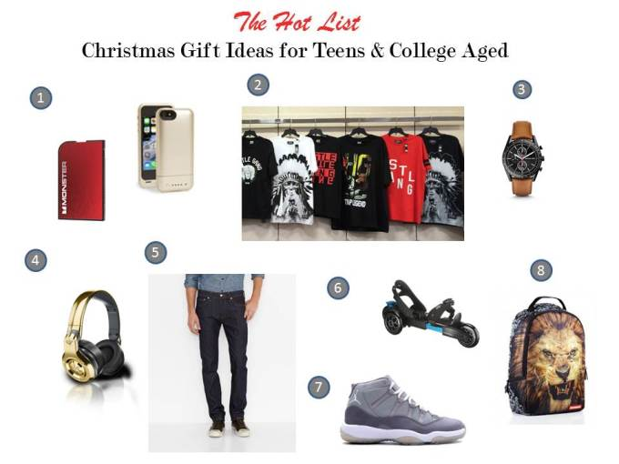 christmas wish list ideas for guys christmaswalls co - Christmas List Ideas For College Students