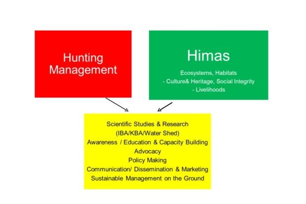 HIMA Presentation Pic 1