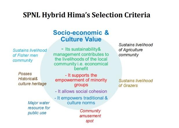 HIMA Presentation Pic 6