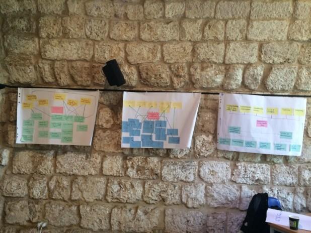 Hima Workshop Byblos 2015 pic 3