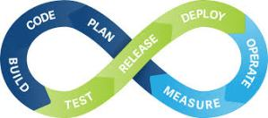 TeamCity – The CI tool in Agile methodology