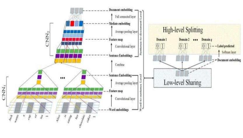 """Scientists created Neural network to extract """"knowledgeable snippet"""" from social media posts (1)"""