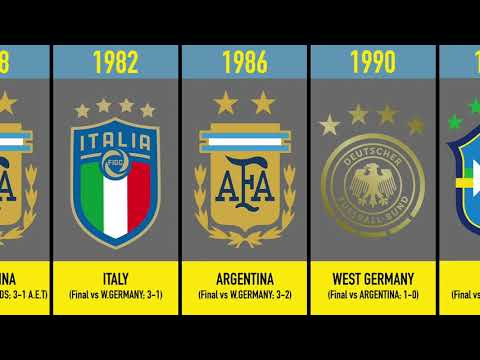 Timeline of FIFA World Cup Winners