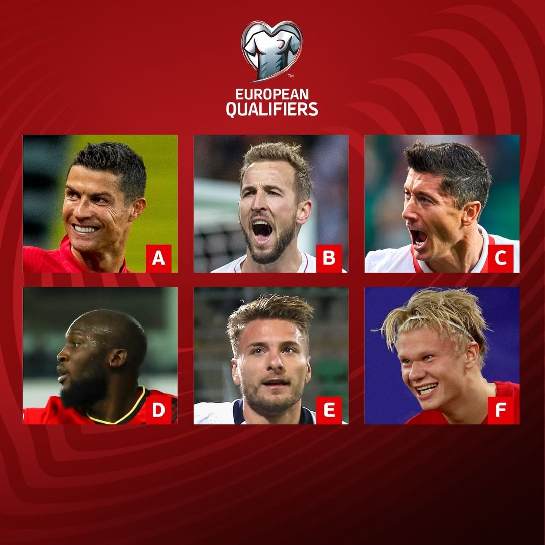 2022 World Cup qualifying top scorer will be _______   1& Ronaldo 2& Kane  3& Le...