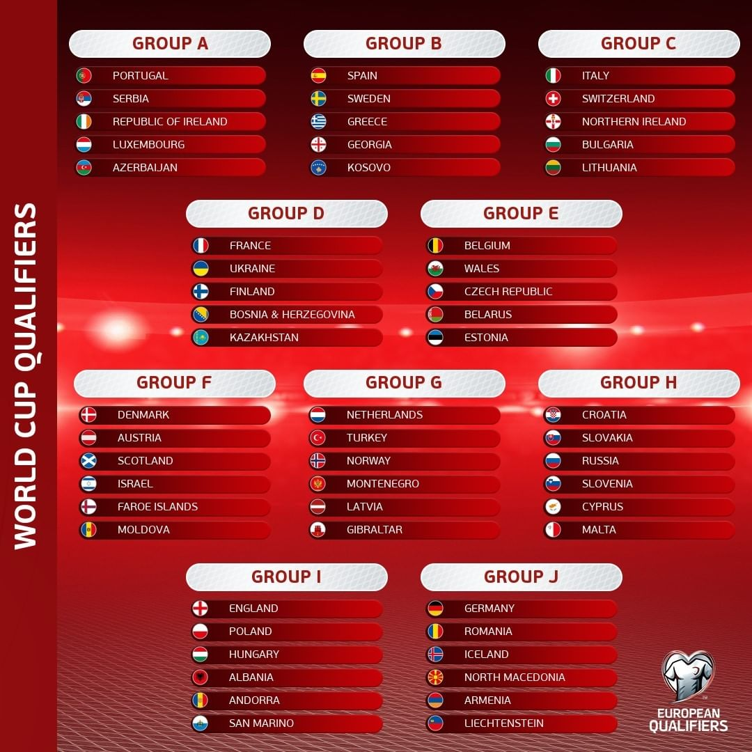 Result of 2022 World Cup qualifying draw  Which European nation has the toughes...