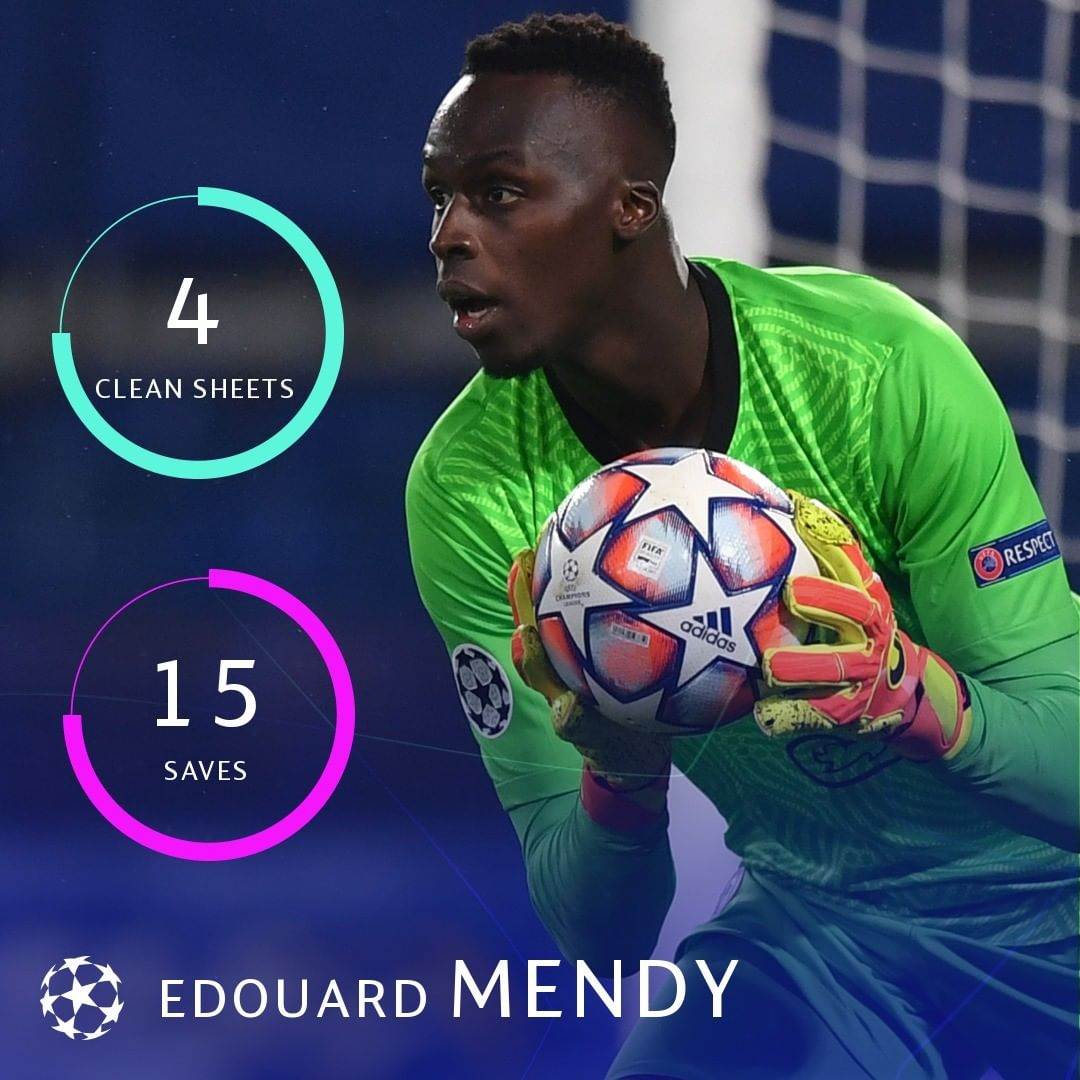 Edouard Mendy: Number one in the  this season? ...