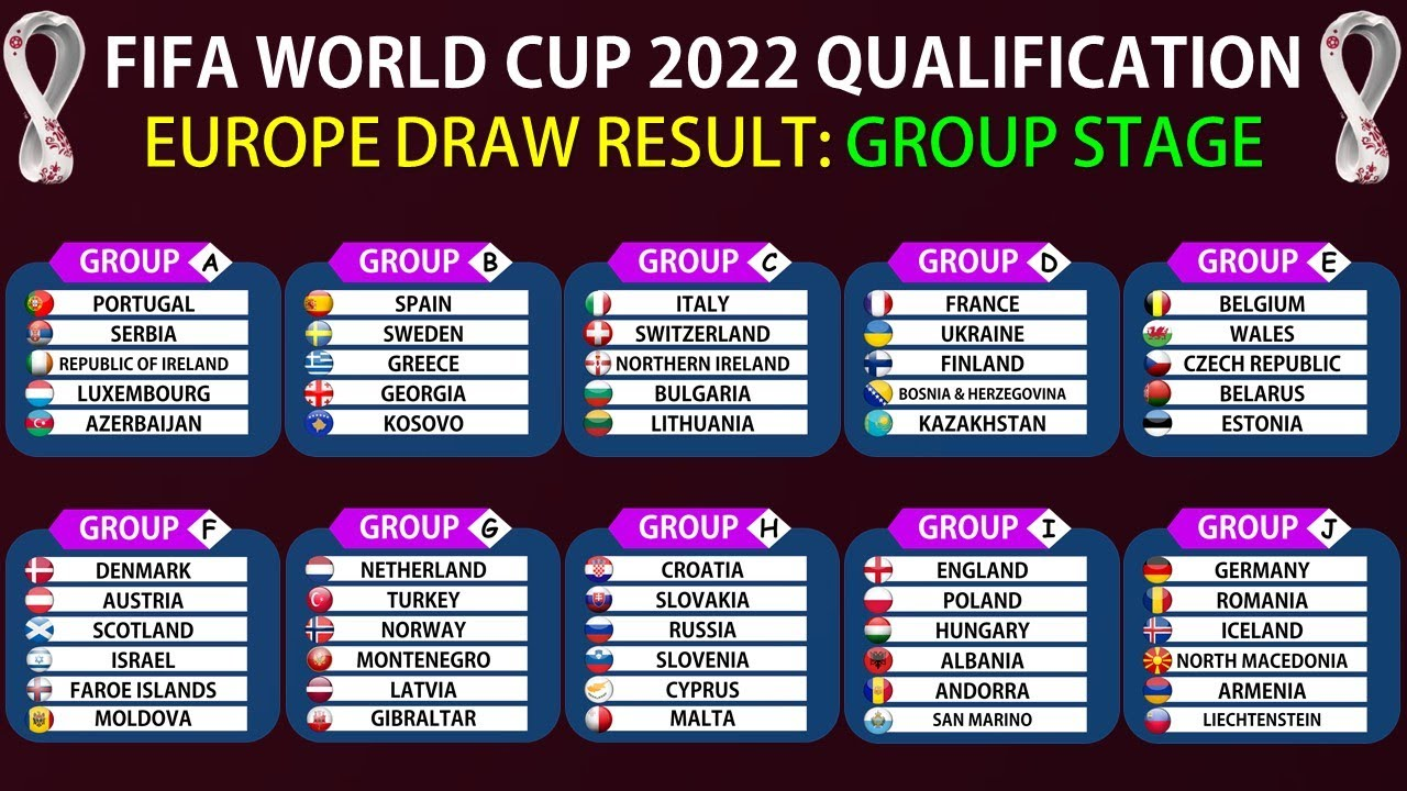 FIFA WORLD CUP 2022 QUALIFICATION EUROPE DRAW RESULT: GROUP STAGE