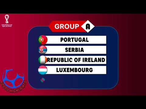 FIFA WORLD CUP 2022 QUALIFIERS UEFA DRAW RESULT
