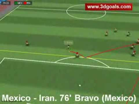 3D video. Mexico vs. Iran. 2nd goal. Football World Cup 2006