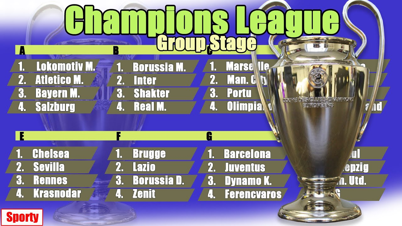 UEFA Champions League 20/21. Who's in the playoffs? Matchday 4. Results, Schedule, Table.