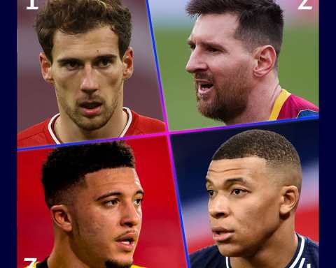 Top performer this weekend?   1& Leon Goretzka  2& Leo Messi  3& Jadon Sancho  ...