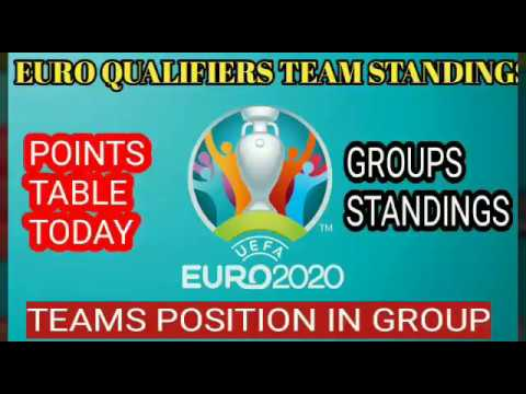 EURO CUP QUALIFIERS STANDINGS ; POINTS TABLE ; UEFA EURO 2020 QUALIFIERS standings