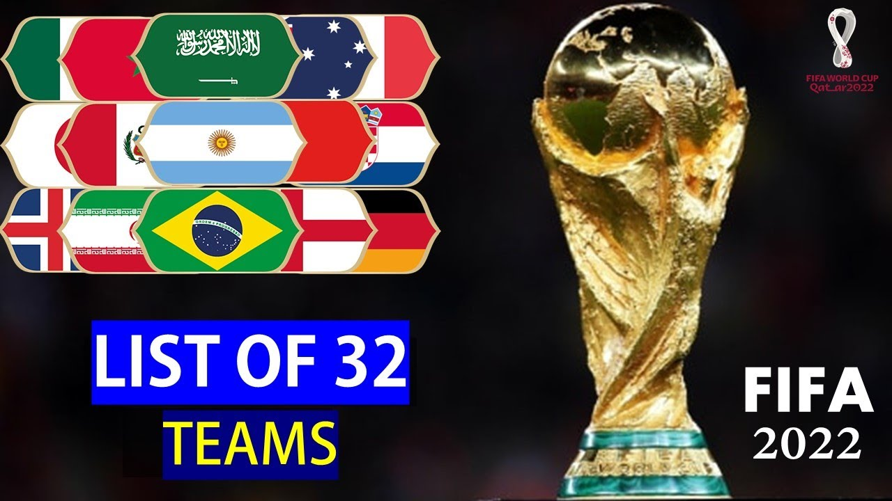 FIFA World Cup 2022 | List of 32 Possible Qualifying Teams: PREDICTIONS