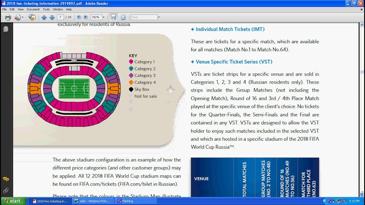 Types of FIFA World Cup 2022 Tickets | Team & Venue Specific Tickets | Disability Access Tickets