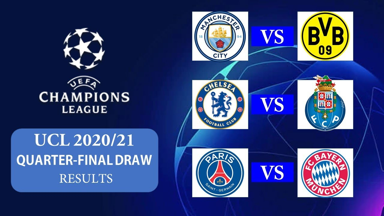 UEFA Champions League 2021 Quarter Final Draw Results | UCL 2021 Draw