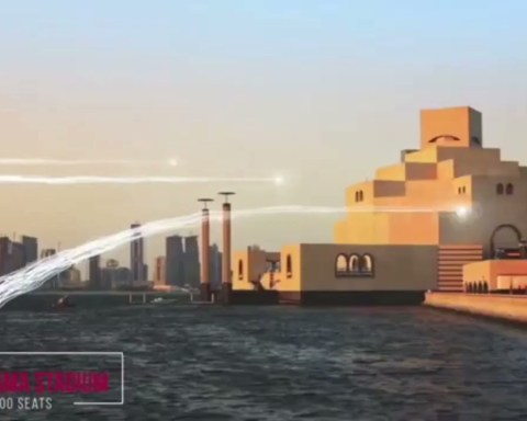 FIFA World Cup 2022 Qatar Stadiums | Qatar 2022