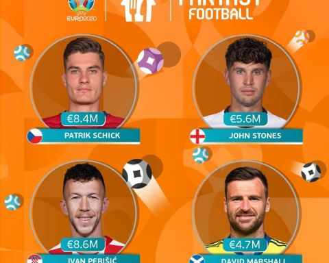 GROUP D  top scorers  Who have you got in action today?   Update your team!  LIN...