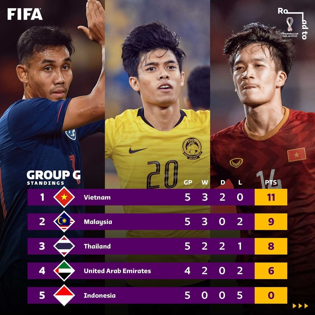 The race for Qatar 2022 is heating up in South-east Asia!    ...