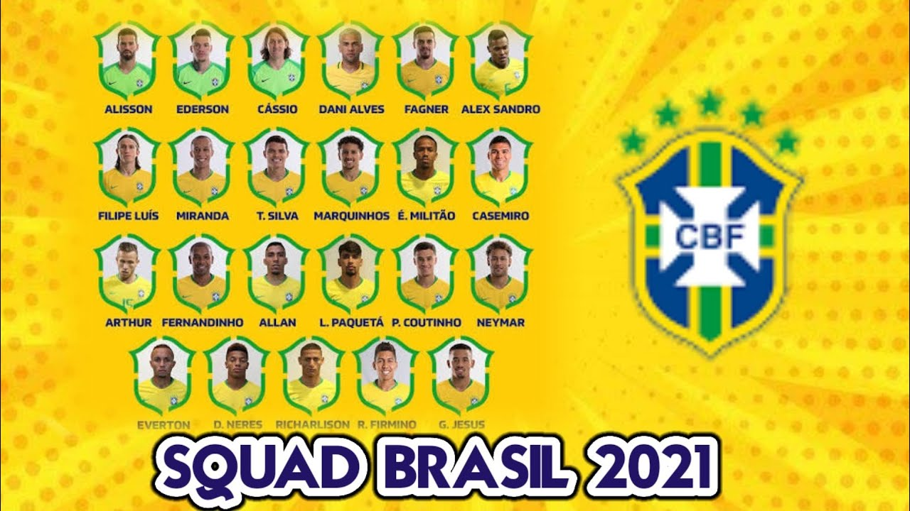 BRAZIL FULL SQUAD 2021 for FIFA WORLD CUP 2022 QUALIFIERS AND COPA AMERICA 2021