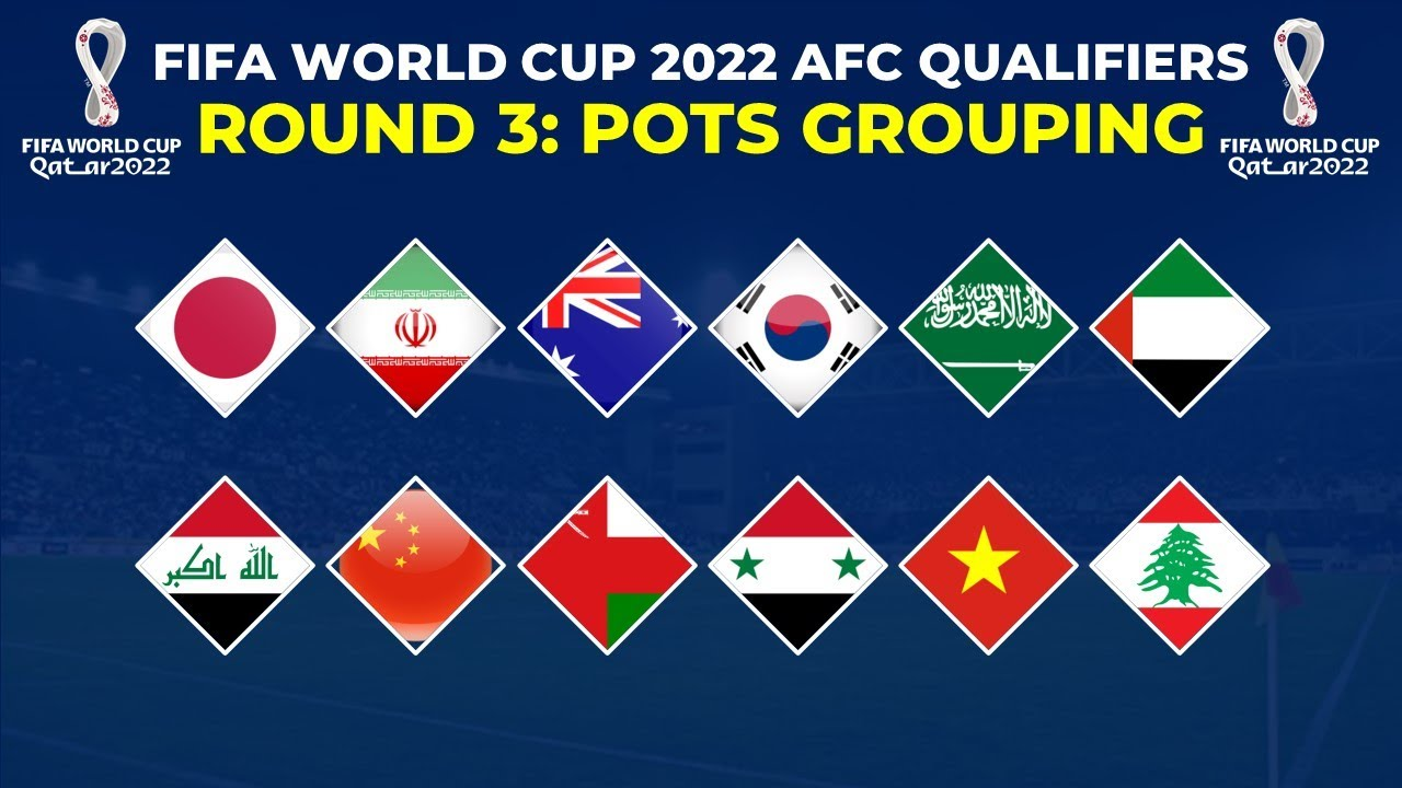 FIFA World Cup 2022 AFC Qualifiers Round 3 Draw | Pots Grouping