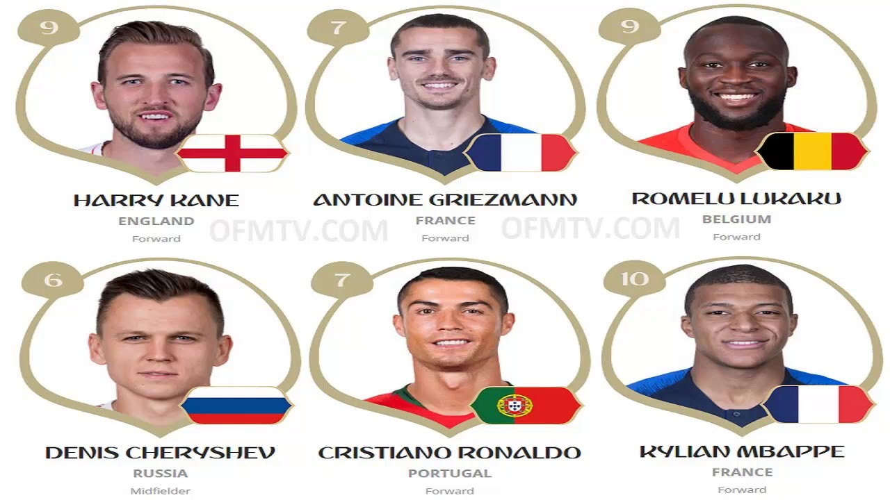 Top Goal Scorers At 2018 FIFA World Cup Russia