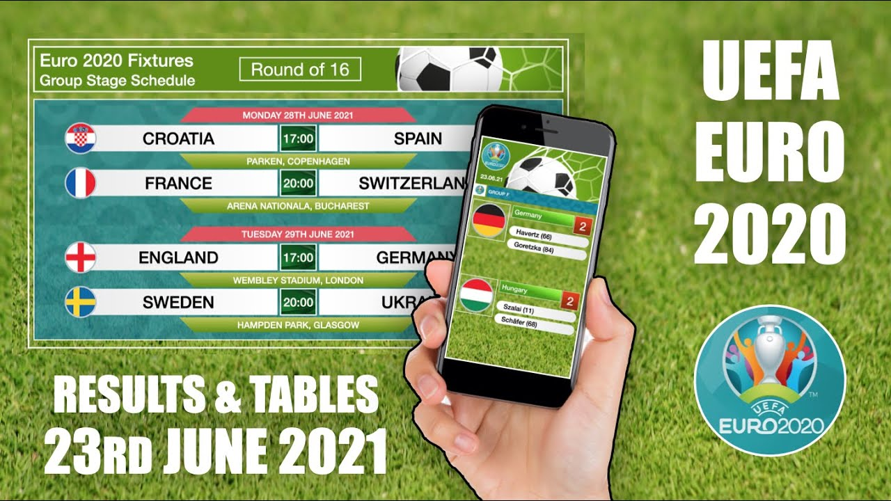 UEFA Euro 2020 Results and Tables - 23rd June 2021