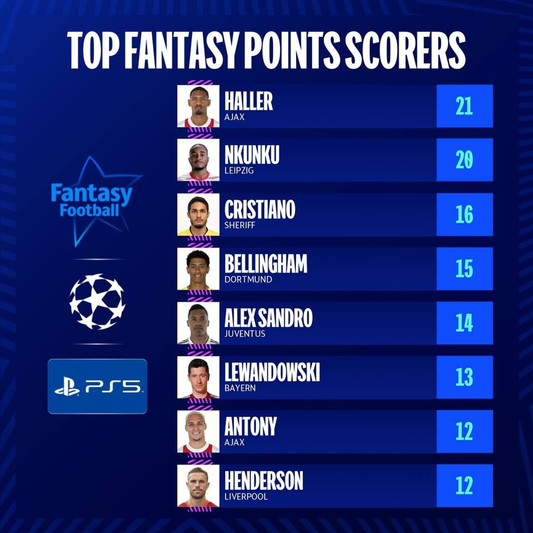 Haller leading the way after Matchday 1  Who will top score next week?        ...