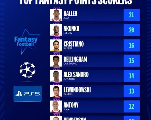 Haller leading the way after Matchday 1  Who will top score next week?   |  | ...