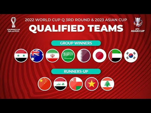 ALL QUALIFIED TERMS FIFA WORLD CUP 2022 ASIA QUALIFIER 3RD ROUND & AFC ASIAN CUP