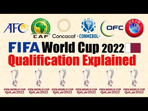 FIFA World Cup 2022 Qatar Qualification Process Explained