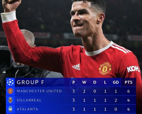 Ronaldo takes United to the  How far will they go?    ...