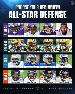 Build your NFC North All-Star defense!  Remember: You can only pick ONE player f...