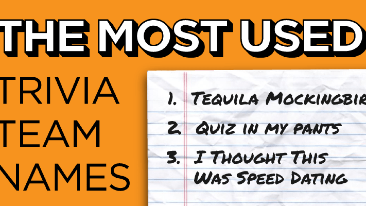 The Most Used Trivia Team Names of All Time - Sporcle Blog
