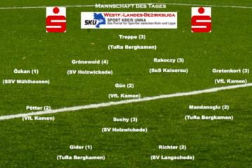 Westfalenliga, Landesliga, Bezirksliga: Die Mannschaft des Tages des 14. Spieltags
