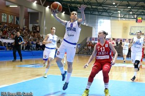 Europeo Under 20 basket femminile