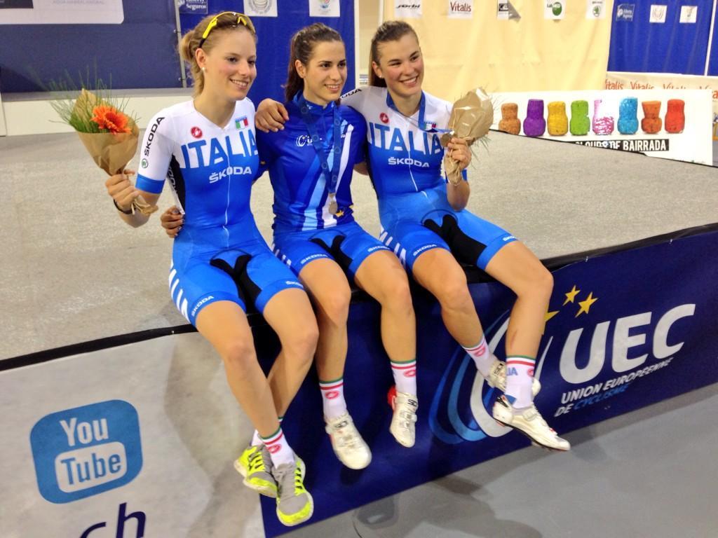 Europei ciclismo pista