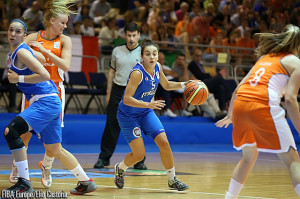 Europeo Under 20 baskt femminile
