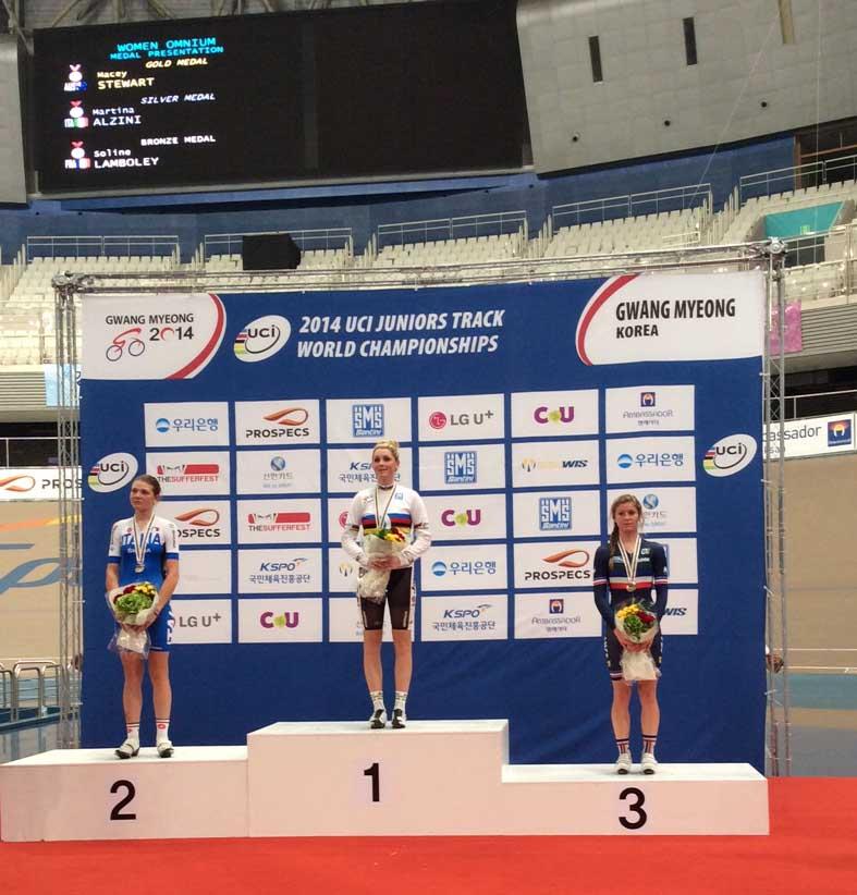 Mondiali ciclismo pista juniores: l'Italia chiude con 2 argenti