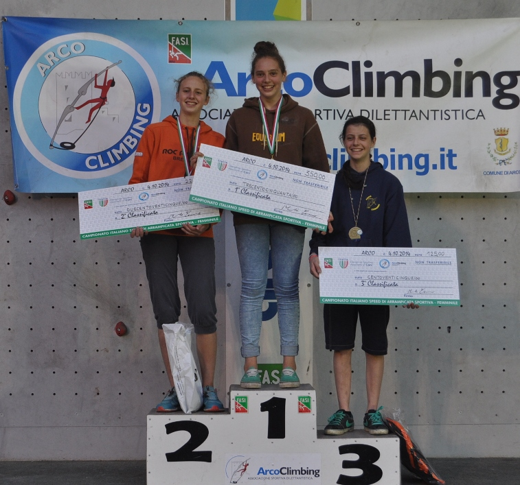 Arrampicata, Arrampicata Sportiva, Speed, Giulia Fossali