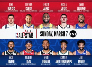 NBA All-Star Game titolari