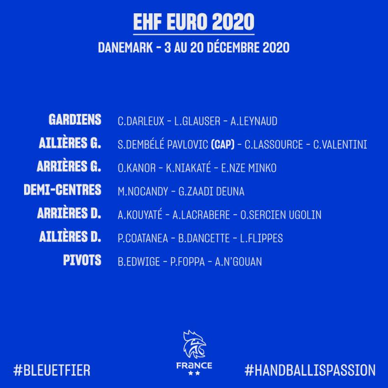 Handball EM 2020 Frankreich 20er Kader - Copyright: FFHANDBALL
