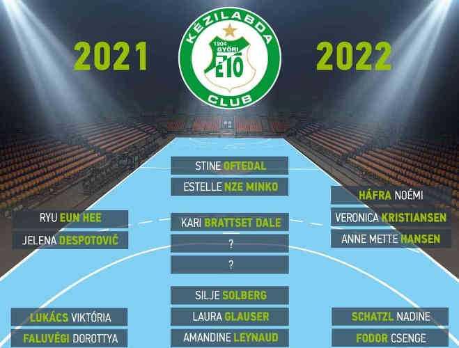 Györi Audi ETO KC - Kader Handball Saison 2021-2022 - Foto: Györi Audi ETO KC